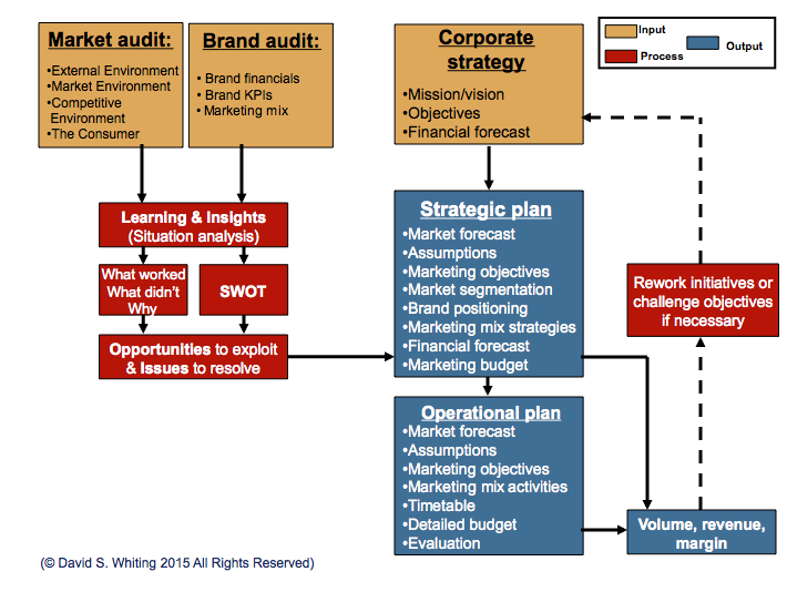 penetration-strategies-financial-marketing